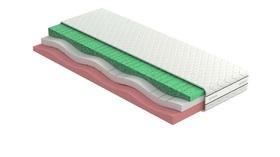 Materac z pianką termoelastyczną visco plus 180x200 optimum